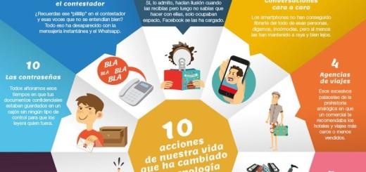 10 costumbres y actividades de nuestra vida que se llevó la Tecnología (infografía)