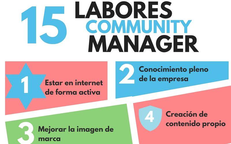 15 tareas del Community Manager que debe dominar