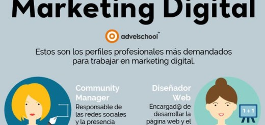 6 profesiones del Marketing Digital con más posibilidades