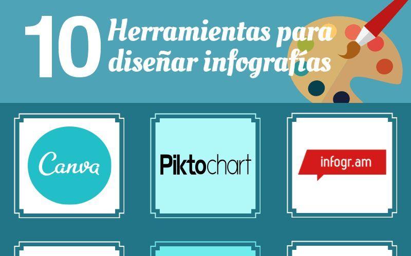 10 mejores herramientas para Diseñar tus Infografías