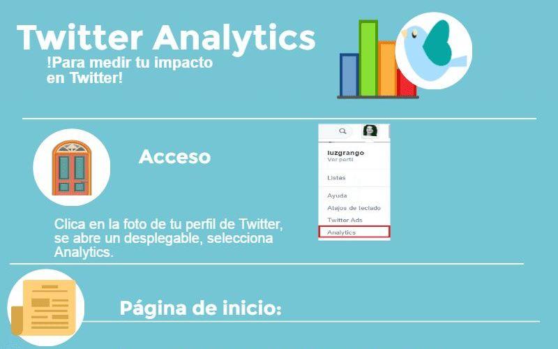 Mide tu Impacto en Twitter con su herramienta de Analytics