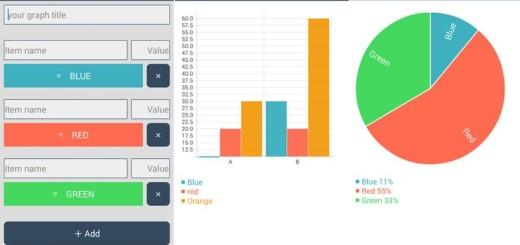 Simple graph maker: app Android gratuita para crear Gráficas