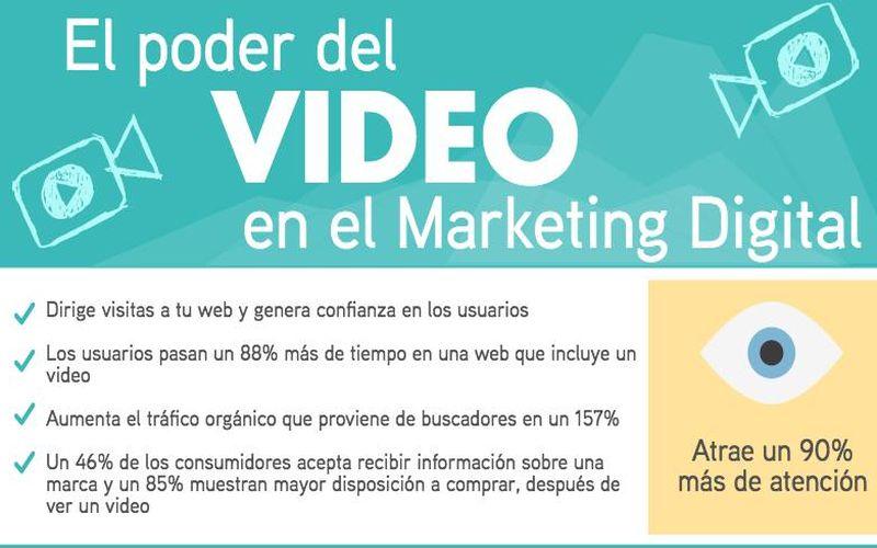 Vídeo y Marketing Digital, un matrimonio perfecto