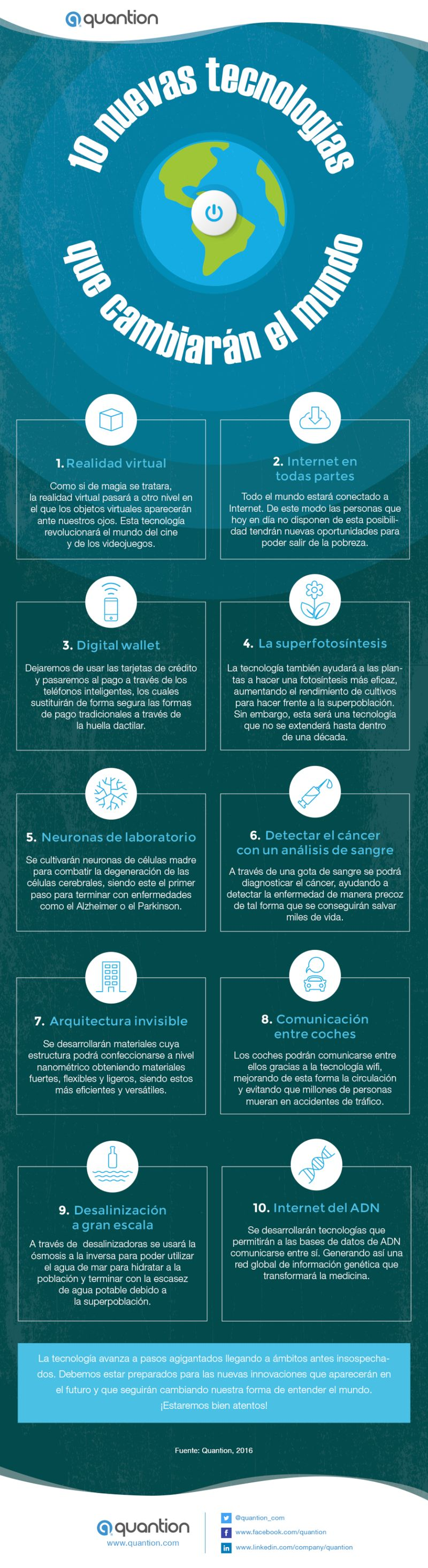 10 nuevas tecnologias para cambiar el mundo Infografia 10 nuevas tecnologías que van cambiar el mundo