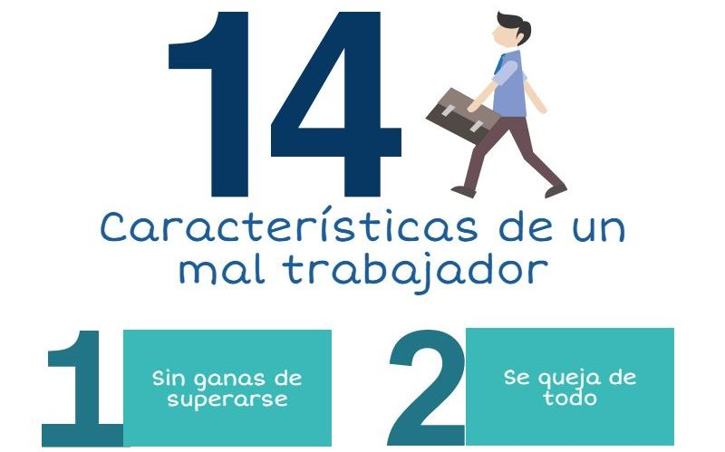 Las 14 características que definen a un mal trabajador