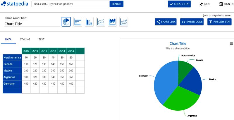 Crea gráficas online y gratis en la web de Statpedia