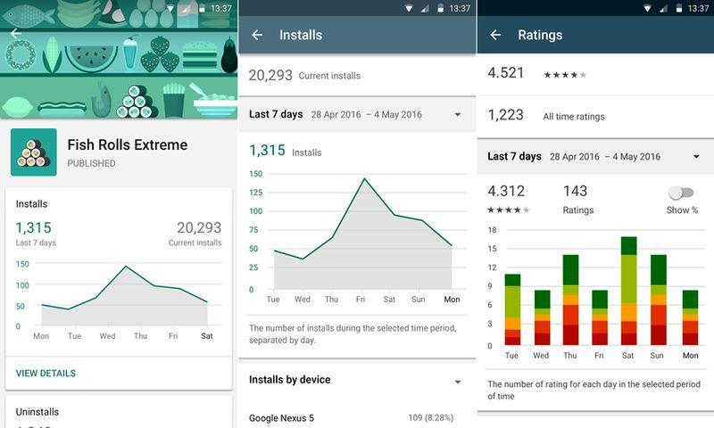 Google Play Developer Console: accede a la consola de desarrolladores desde Android