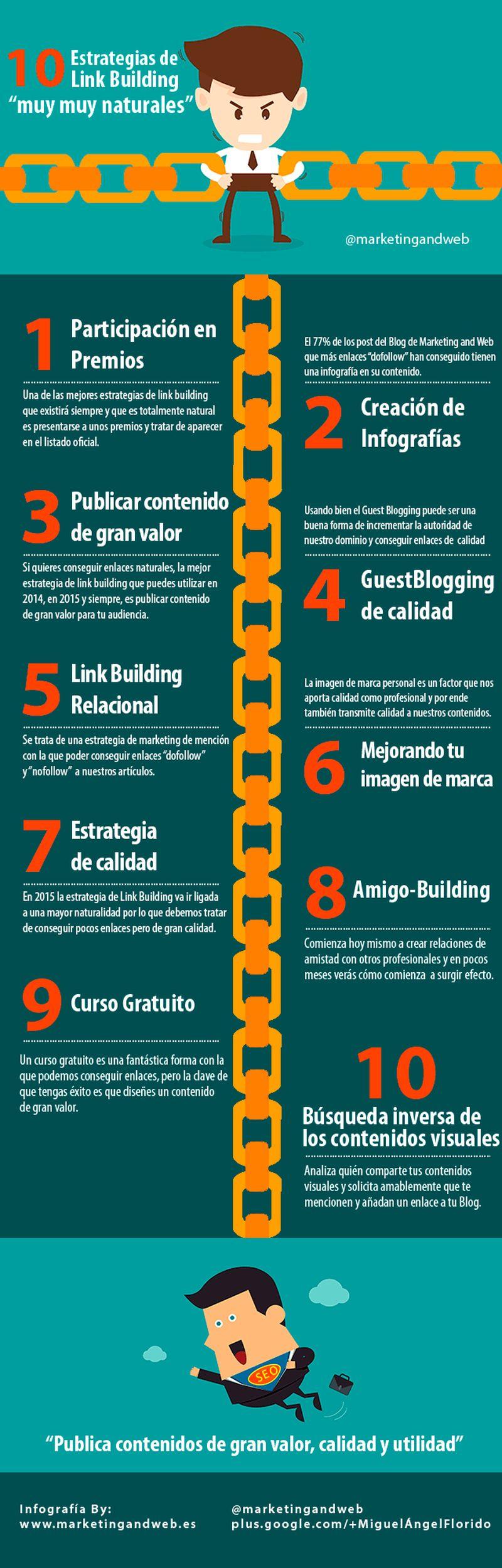 10 estrategias naturales para Link Building (infografía)