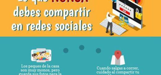 Publicaciones que nunca debes compartir en las Redes Sociales