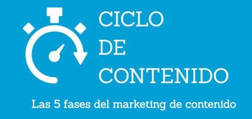 Las 5 fases en Marketing de Contenidos