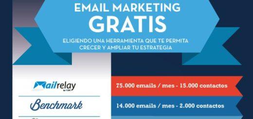 Campañas de eMail Marketing: las mejores herramientas gratuitas