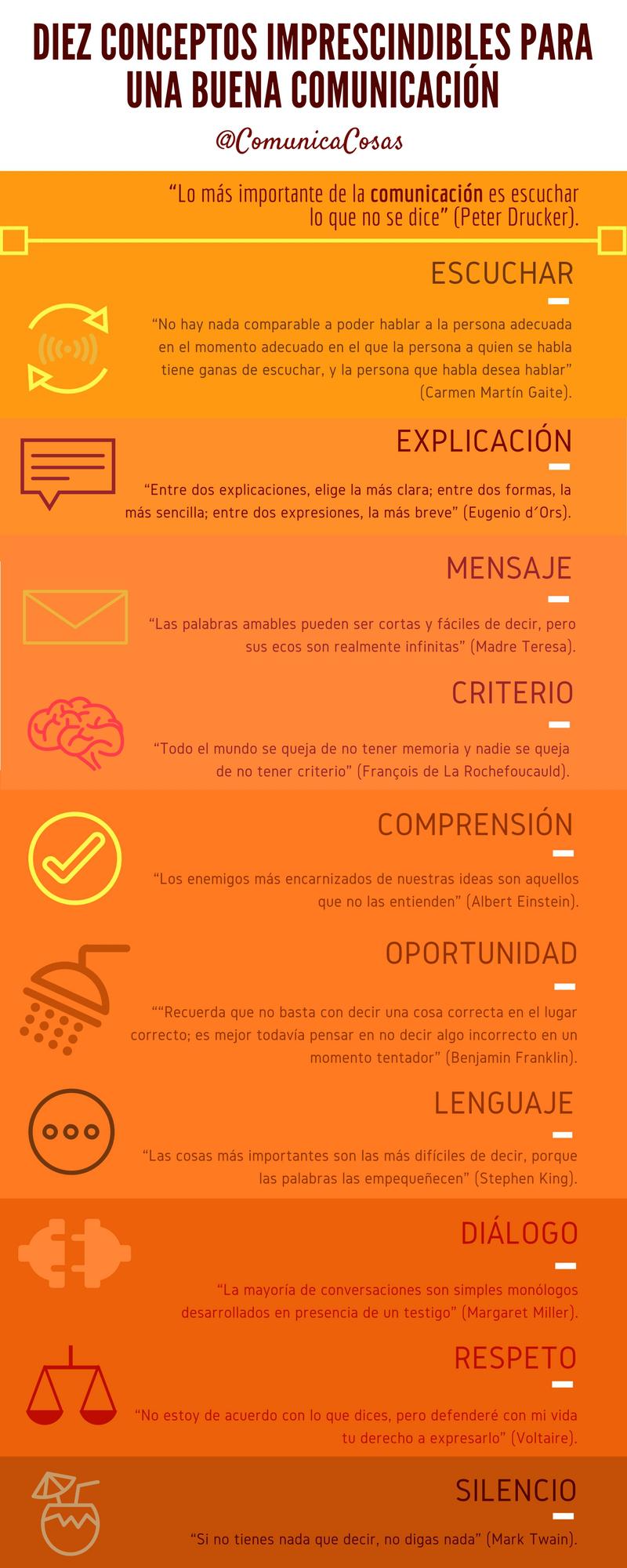 10 Claves para una buena Comunicación en una interesante infografía