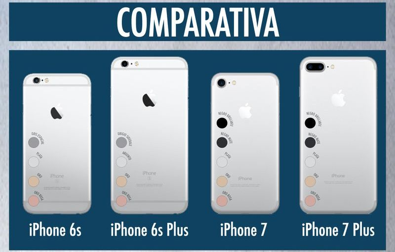 iostechne comparativa del iphone 7 vs iphone 6s en una interesante infograf a. Black Bedroom Furniture Sets. Home Design Ideas