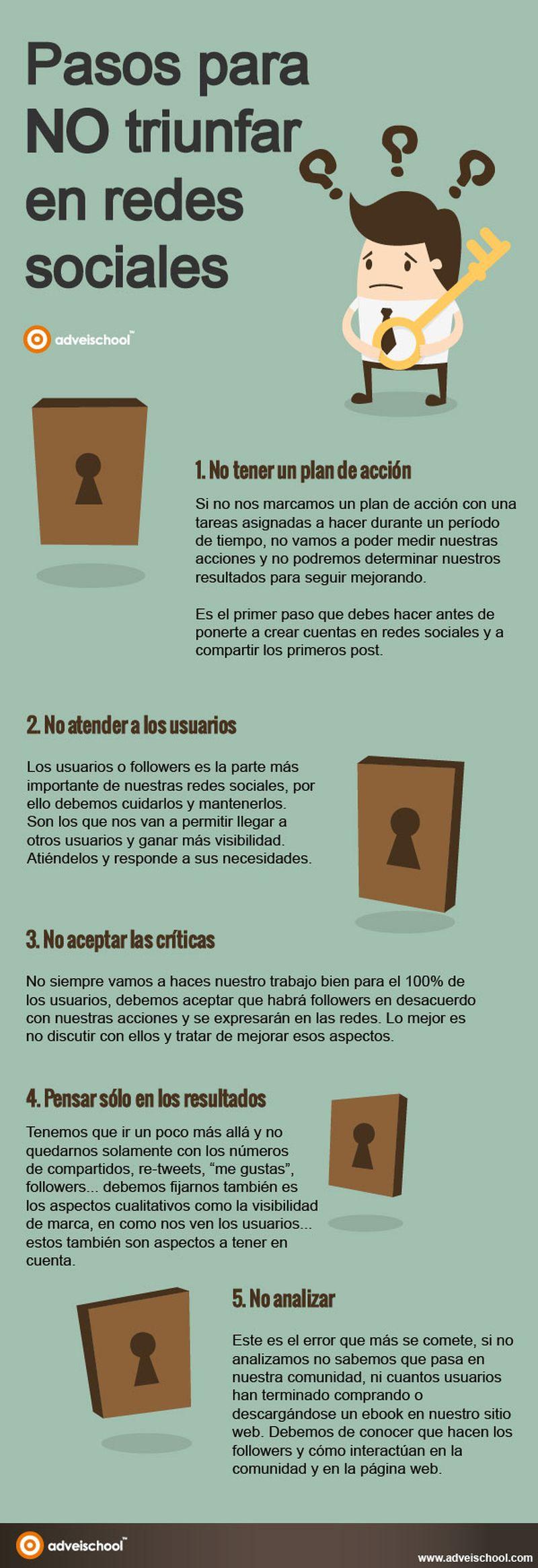 Fracasar en las Redes Sociales Infografía ¿Cómo fracasar en las Redes Sociales en 5 Pasos?