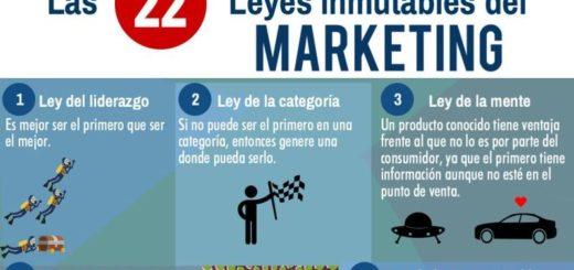 22 leyes del Marketing que nunca cambian y que debes conocer