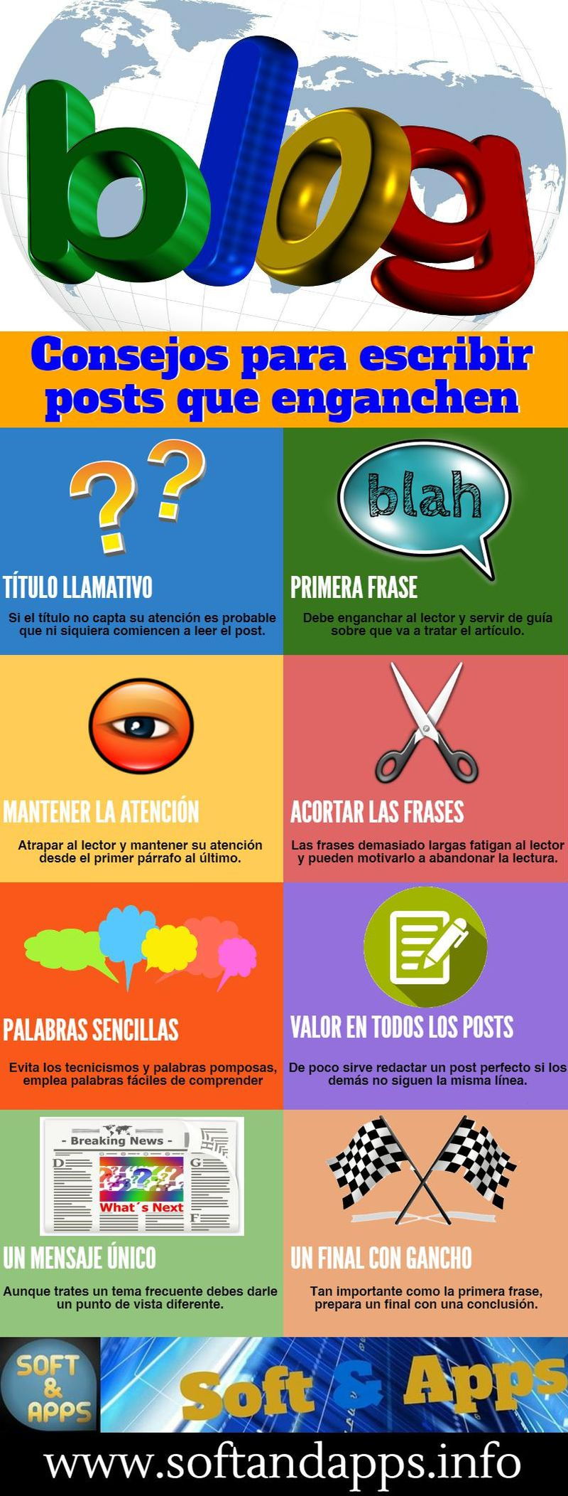 Consejos para escribir posts - Infografía