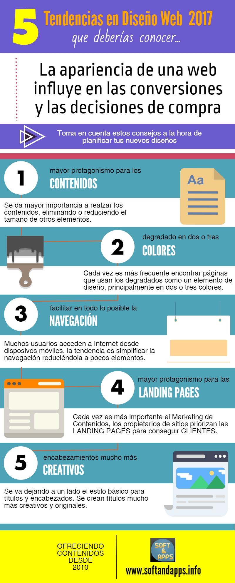 Tendencias en Diseño Web 2017 Infografía 5 Tendencias en Diseño Web 2017 que deberías tomar en cuenta