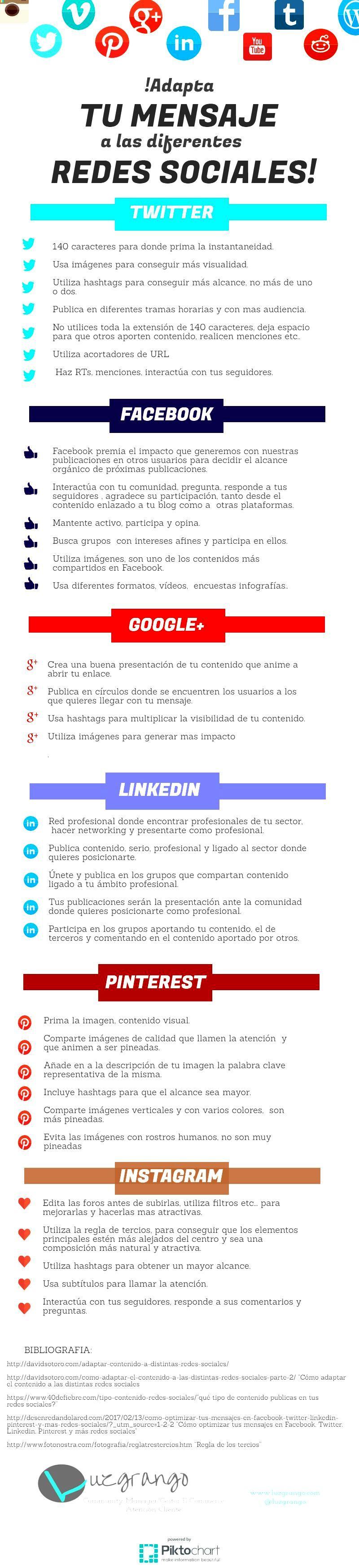 Adaptar tus publicaciones a las Redes Sociales Infografía ¿Cómo adaptar tus publicaciones a cada una de las Redes Sociales?