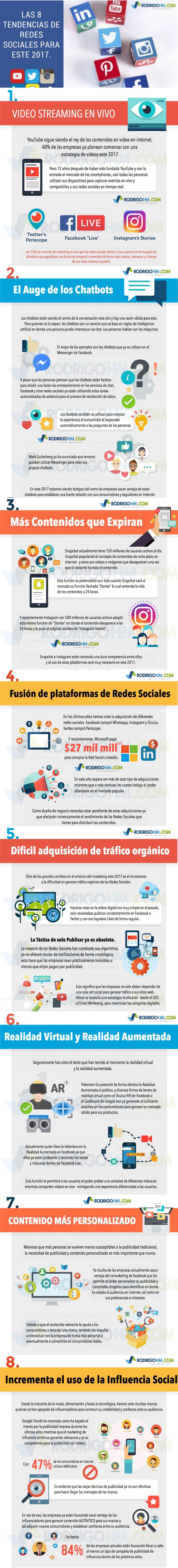 Tendencias 2017 en Redes Sociales - Infografía