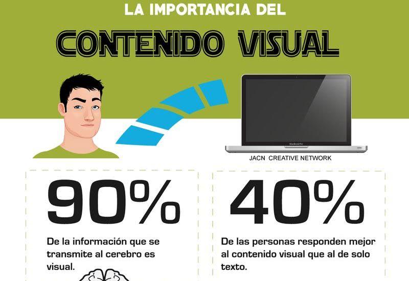 Contenido visual, ese gran aliado que potencia el Marketing