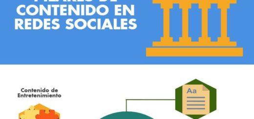Contenidos para Redes Sociales de acuerdo a tus objetivos