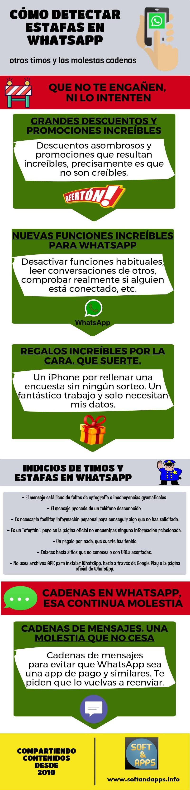 Cómo detectar estafas en WhatsApp - Infografía