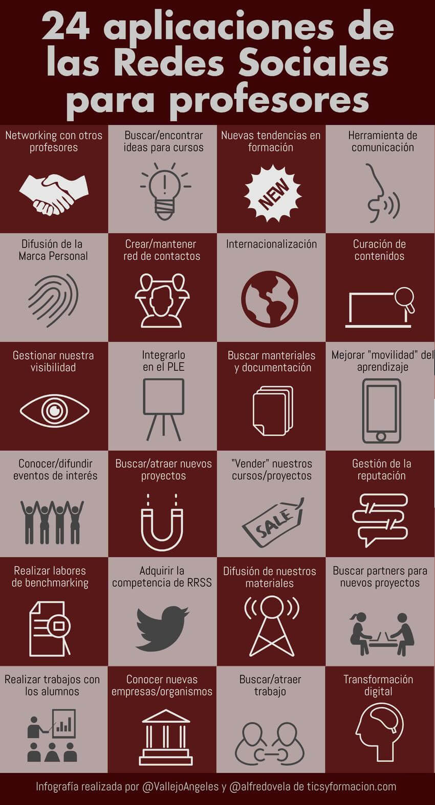 24 usos para docentes o profesores de las Redes Sociales
