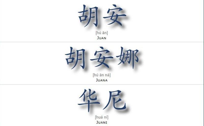 Escribir mi nombre en otro idioma Cómo escribir mi nombre en otro idioma real o incluso ficticio