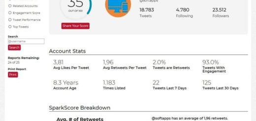Medir nivel de influencia en Twitter