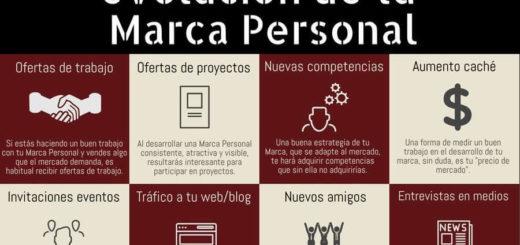 Avances de tu marca personal