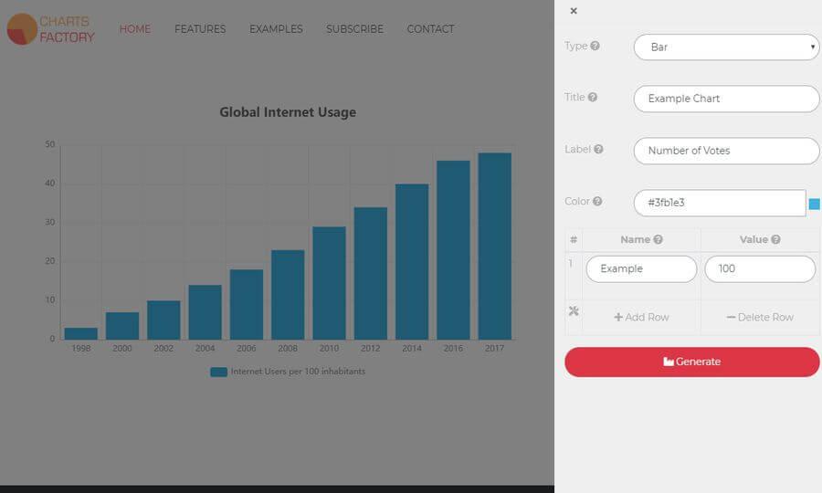 Charts Factory: crear gráficas online y gratis de forma sencilla