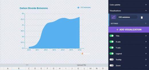 Visuafy para crear gráficos de datos online