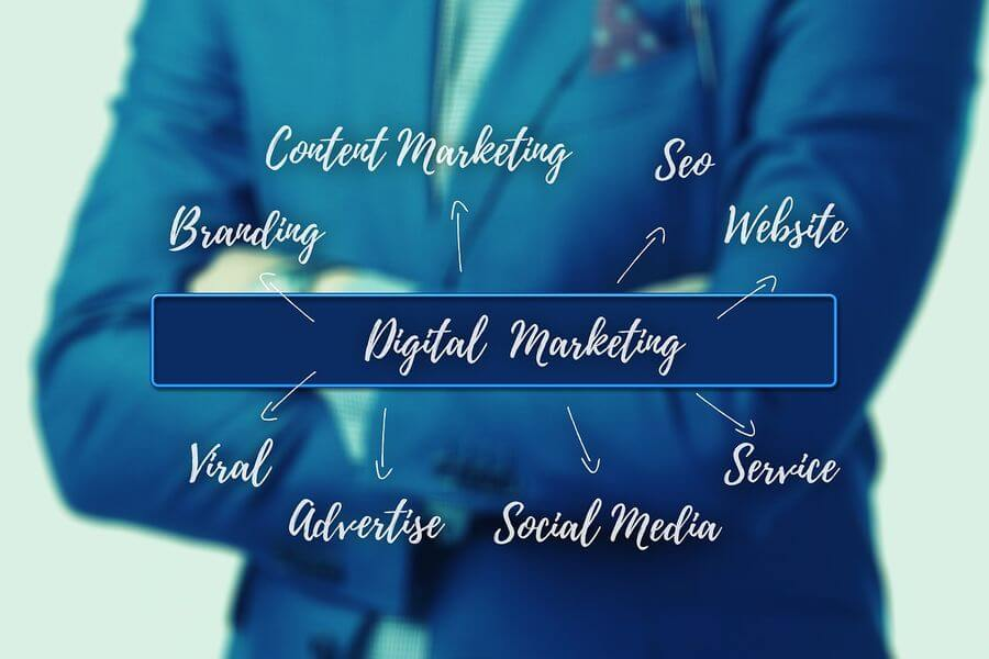 Curso de Marketing Digital online y en español