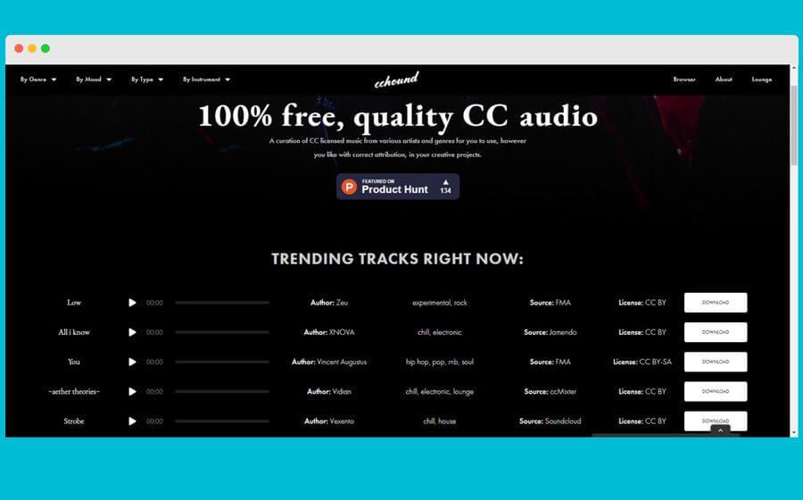 CCHound: más de 2000 pistas musicales gratis para tus proyectos